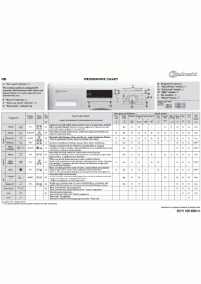 Bauknecht AWSB 63213 Руководство пользователя
