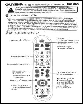 Chunghop RM-366 Инструкция пользователя