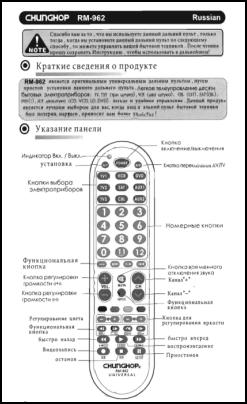 Chunghop RM-962 Manual del Usuario + Codes