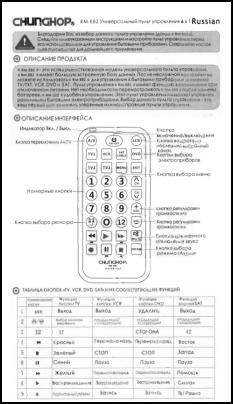 Chunghop RM-E82 Инструкция пользователя + Список кодов устройств