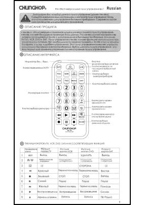 Chunghop RM-E86 User's Manual + Code List