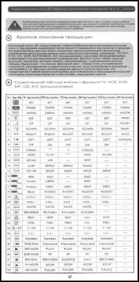 Chunghop RM-L977E User's Manual + Code List