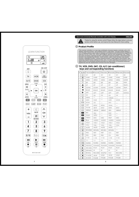 Chunghop RM-L987E User's Manual + Code List