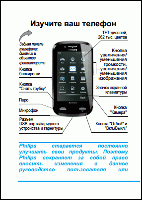 Philips X800 User's Manual