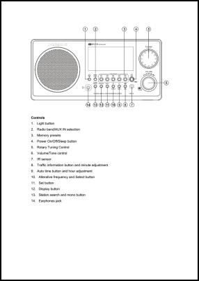 Sangean WR-2 User's Manual