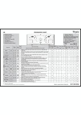 Whirlpool WTLS 65812 Руководство пользователя